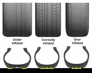 tyre-wear.jpeg