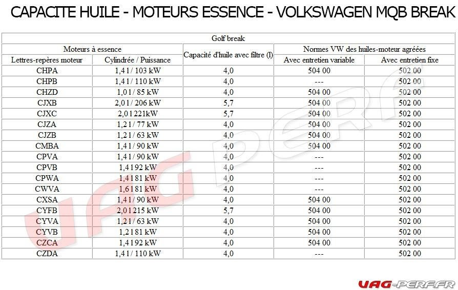 vidange sur diesel et essence chez volkswagen m canique et entretiens forum autobip. Black Bedroom Furniture Sets. Home Design Ideas